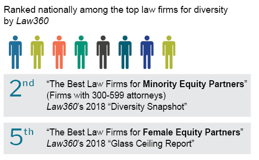 diversity by law360